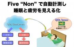 任天堂、QOL事業における最初のテーマは「睡眠と疲労の見える化」と発表