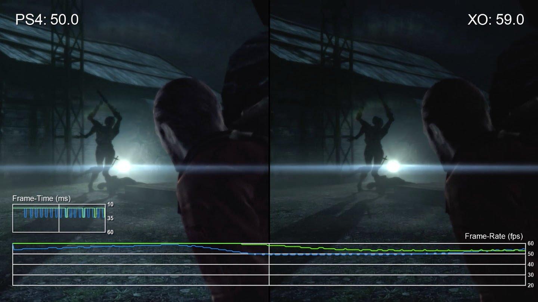 『バイオハザード リベレーションズ2』フレームレート検証映像が公開 ─ PS4版は30fpsを切る場面も