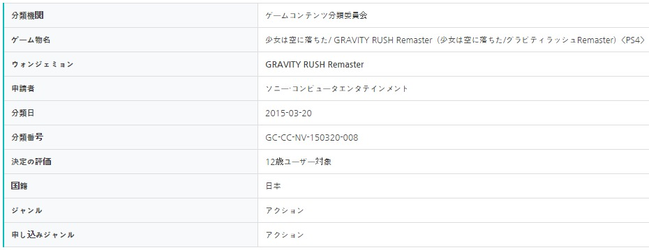gravity-daze-remaster_h_150320
