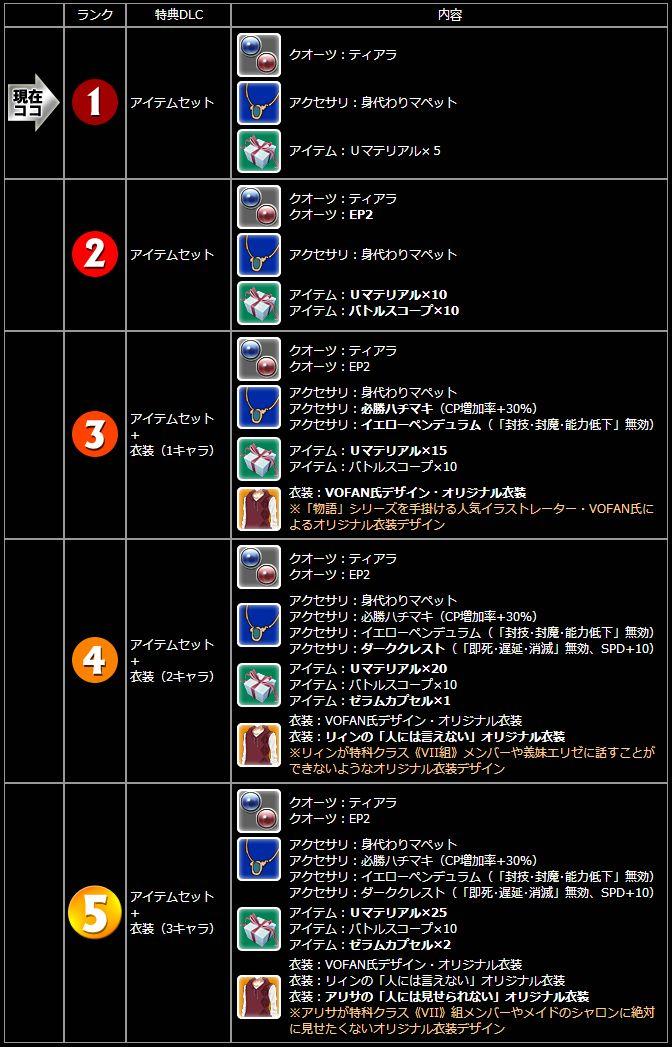 sen-no-kiseki-2-poc_140718