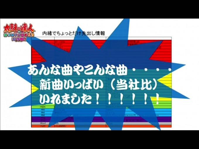 taiko-no-tatsujin_150821